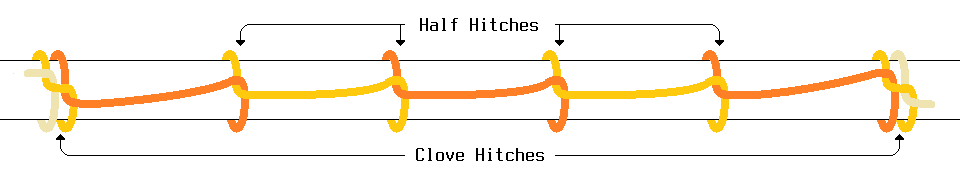 Loose hitch diagram